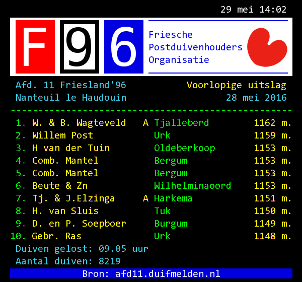 WBWagteveld1eopE212016-1.png