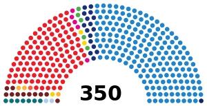 Spanish_Congress_of_Deputies_election_2011_resultssvg.png