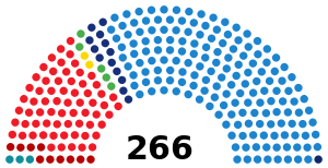 Spanish_Senate_election_2011_resultssvg.png