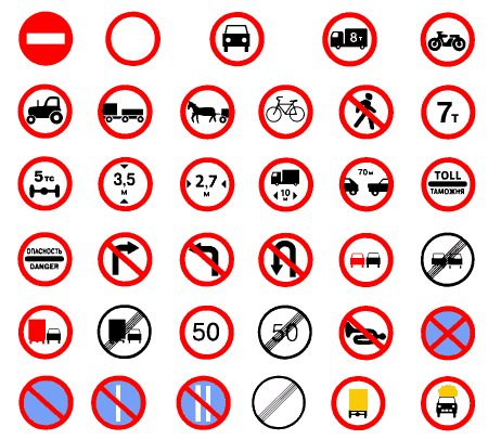 roadsign-prohibitory-1.large.jpg