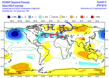 ecmwf-mslp-jan-mar-2019-dec-2018.png