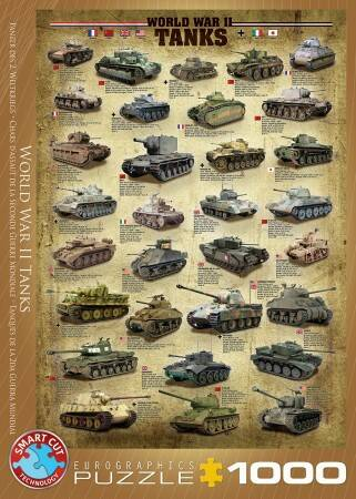 1000 Eurographics - World War II Tanks