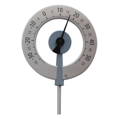 Thermometer lollipop
