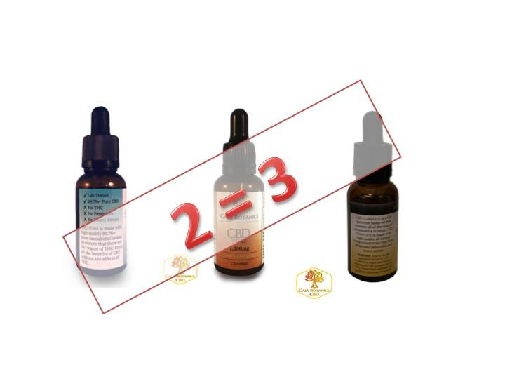 Sale 2 = 3 ! | Gaia Botanics | Full Spectrum CBD for athletes with MCT-Oil | 500 Mg | 1000 Mg | 1500 Mg | 3000 Mg| 30 Ml | starting at € 47,50 | in Apple | Lemon Ginger | Peppermint | No Flavor |