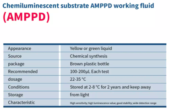 Chemiluminescent substrate working fluid AMPPD