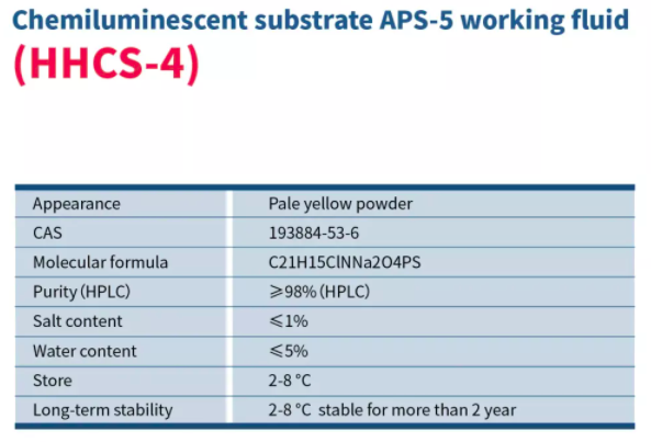 Chemiluminescence substrate APS-5 working fluid