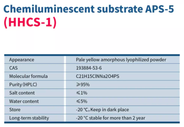Chemiluminescent substrate APS-5