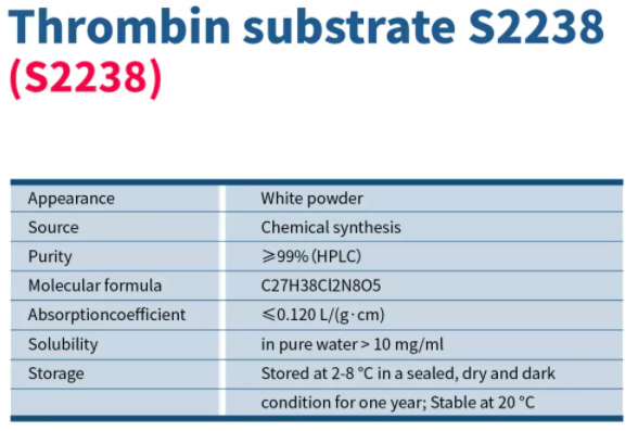 Thrombin substrate S2238
