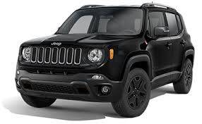 JEEP  Renegade  MY 17 Limited
