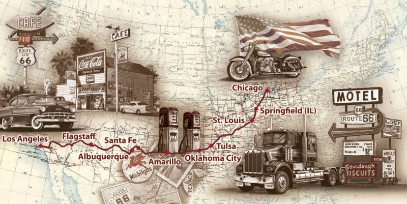 Poster Route 66 map
