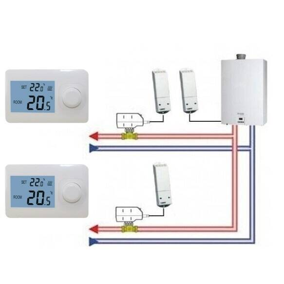 2HEAT etageregeling set 1 | 4038065