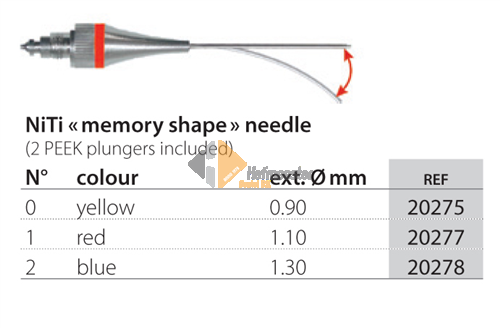 022391 PD MAP SYSTEM NITI MEMORY SHAPE NEEDLE SIZE 1 RED 110 + 2 PEEK  PLUNGERS