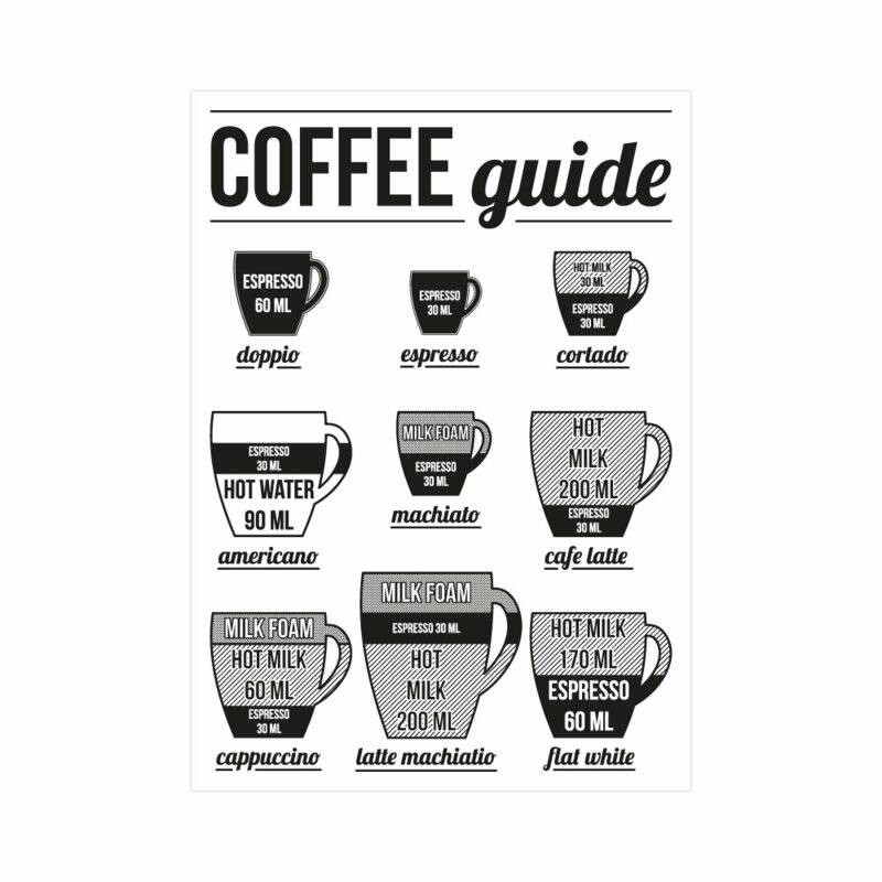 Poster Coffee 50x70