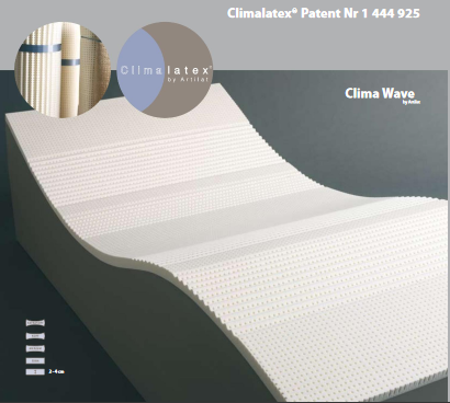 Aircosleep CLIMAX G.T.I./P.T.I, Trippel comfort matras, Recoil/Climalatex + 5cm Pulse-latex Topper Inside