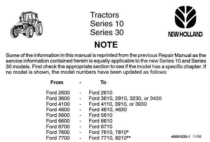 NHTR Ford New Holland Series 10 & Series 30 (2610-8210) Tractors Service Repair Manual SD