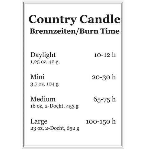 Overzicht Country Candle