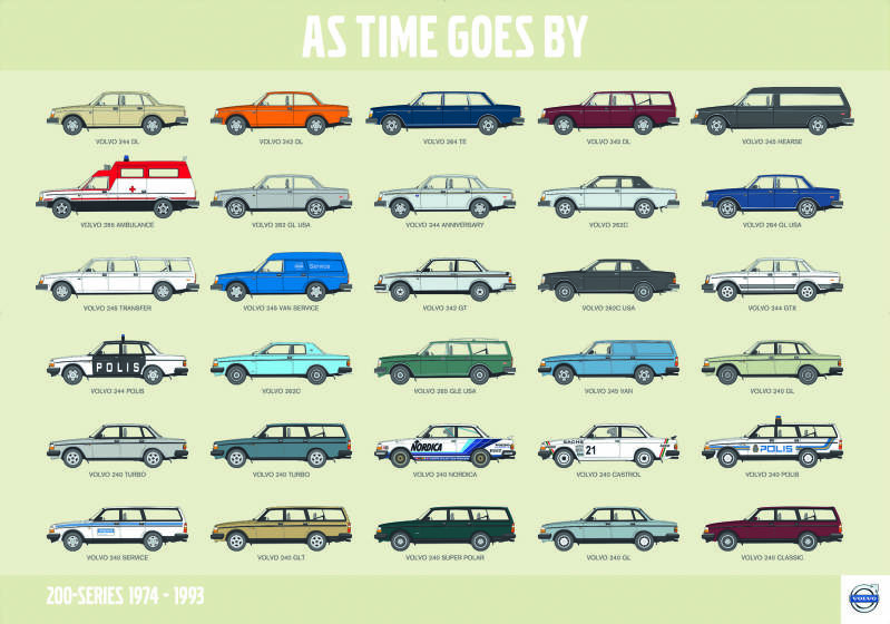 Poster, As time goes by - 200 series