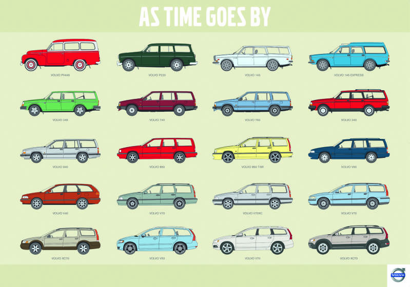 Poster, As time goes by - Estate