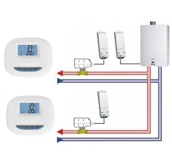 2HEAT etageregeling WiFi set 1 | 4038067