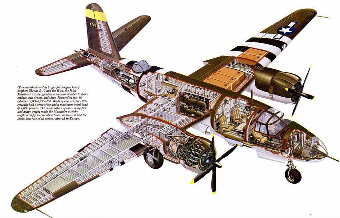 B 26 Bomber Diagram Another Wiring Diagrams Vanagon Alternator 213 8155 Marauder B26 9 Th Airforce 453 Squadron 323 Bomb Rh En Ww2investigation Fam Scott Nl 25 29