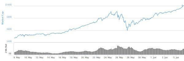 MarketCaplastmonth-1.jpg