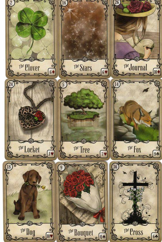 Lenormand Kaart Consult