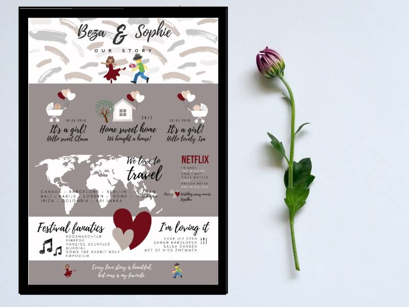 VALENTINE/ANNIVERSARY POSTER 'Our Story'