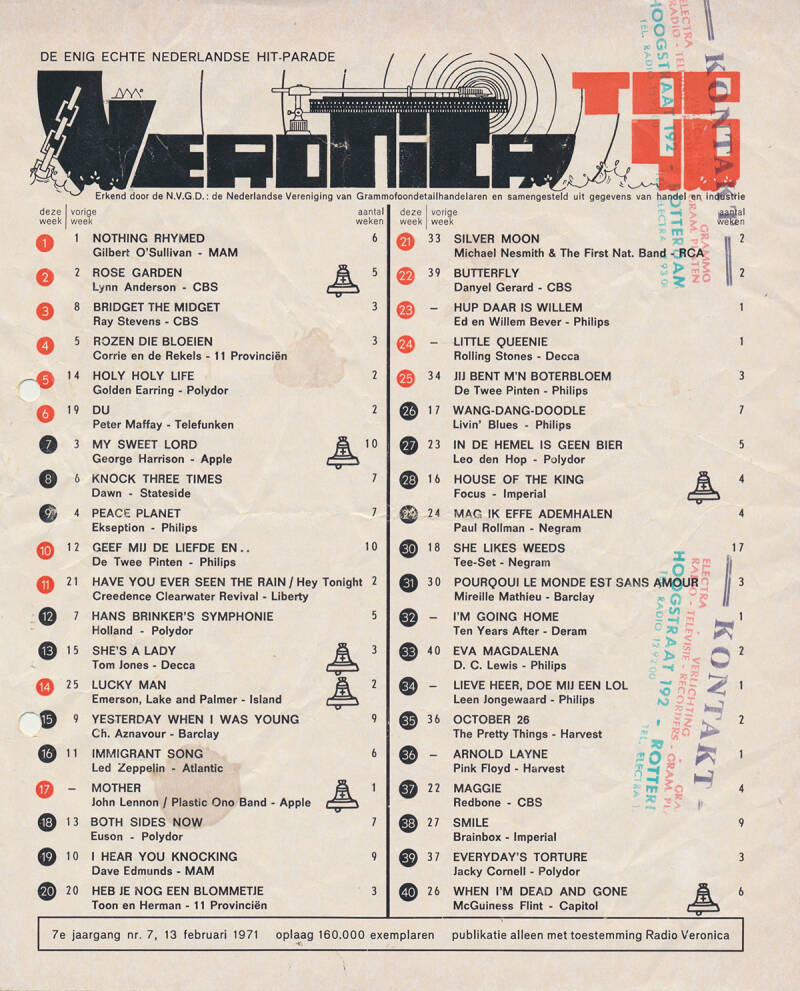 Pink Floyd - Veronica Top 40 -  January/February 1971 [Holland] - Magazine