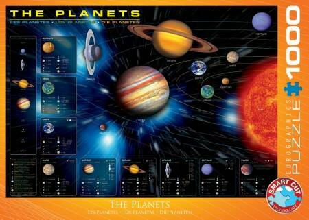 The Planets (1000)