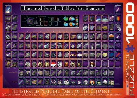 Periodic Table Illustrated (1000)