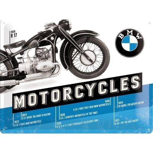 BMW motorcycles Timeline